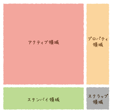 type_1-e1454044322568